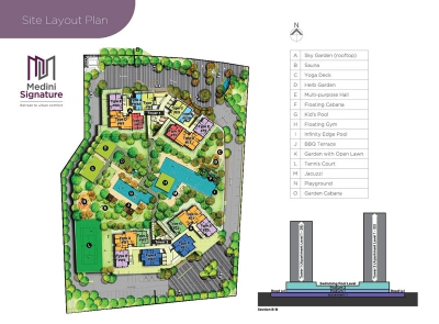 Medini Site Layout Plan